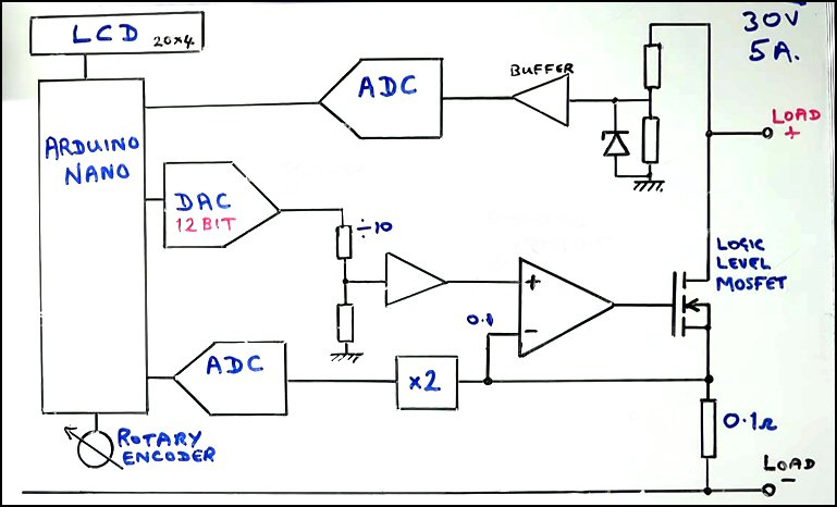 dc_electronic_load_block_diagram