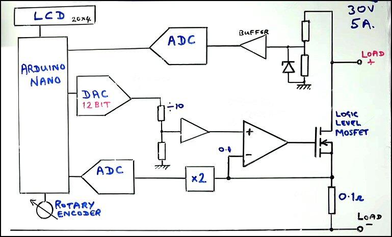 dc_electronic_load_block_diagram